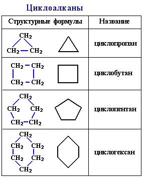 Реферат циклоалканы и циклопарафины 9682
