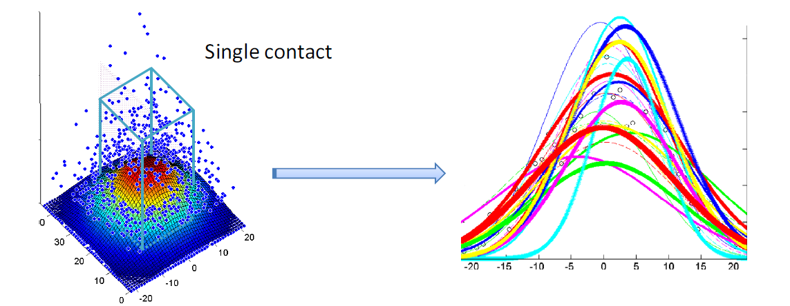 File:22 nm contact shot noise.png - Wikimedia Commons