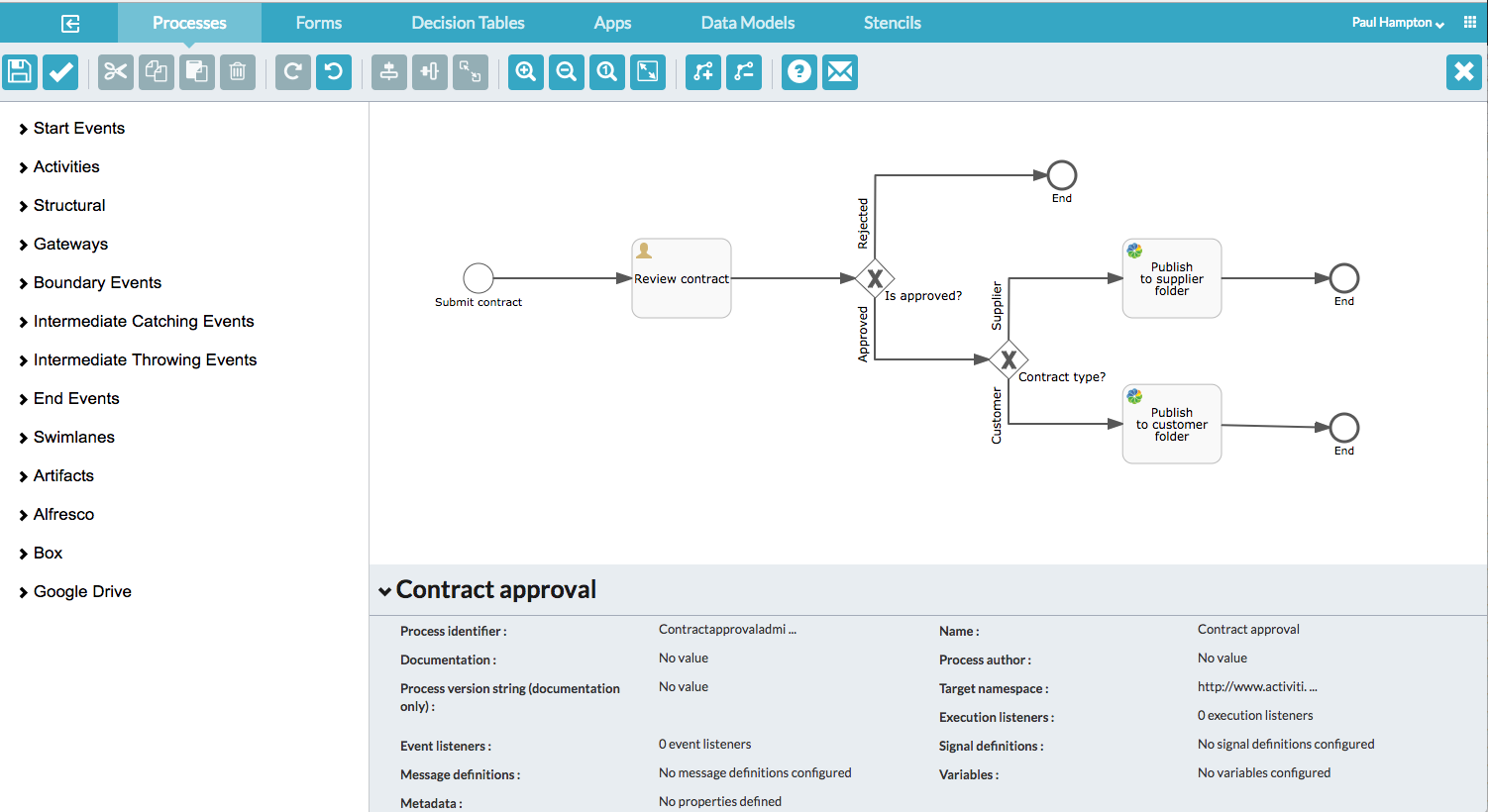 Activiti software wikipedia screenshot of a contract workflow in alfrescos activiti process modeler ccuart Images