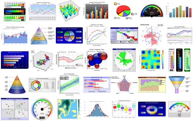 image relating to Voice Level Chart Printable known as Document:ChartDirector Charts.jpg - Wikipedia