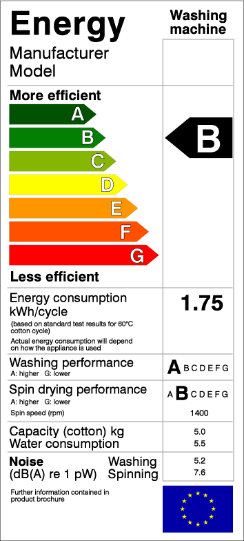 EU oznake za energetsku efikasnost