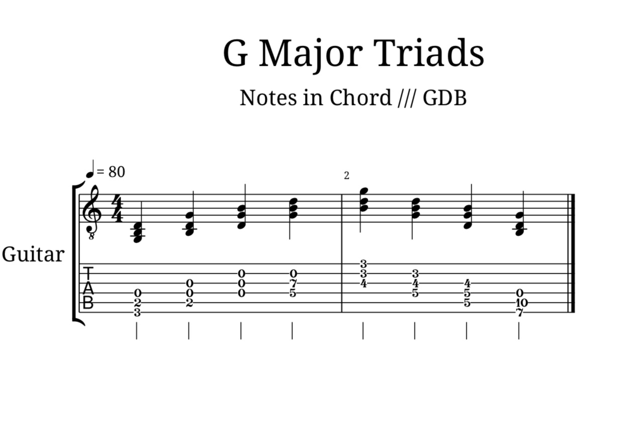 Fileg Major Triads Ig Wikipedia