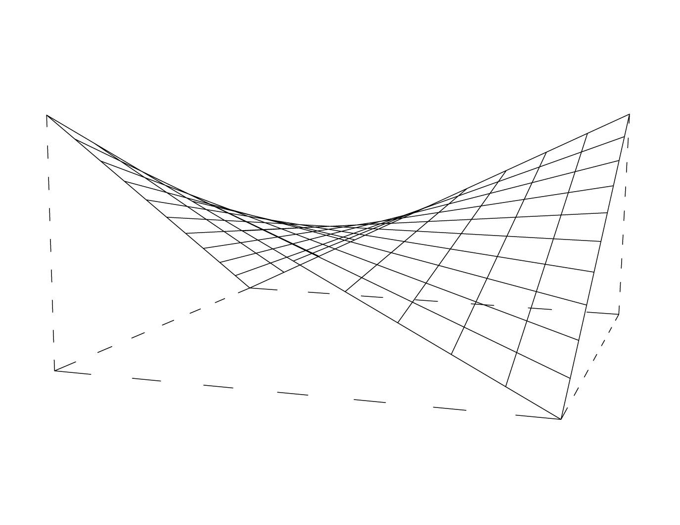 Image Result For Formel