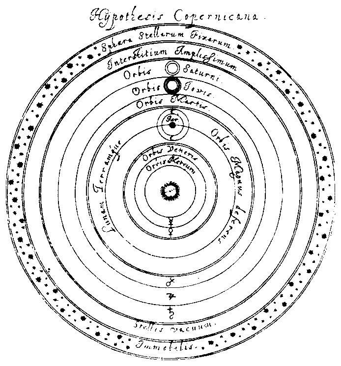 Движение луны коперник представил следующим образом