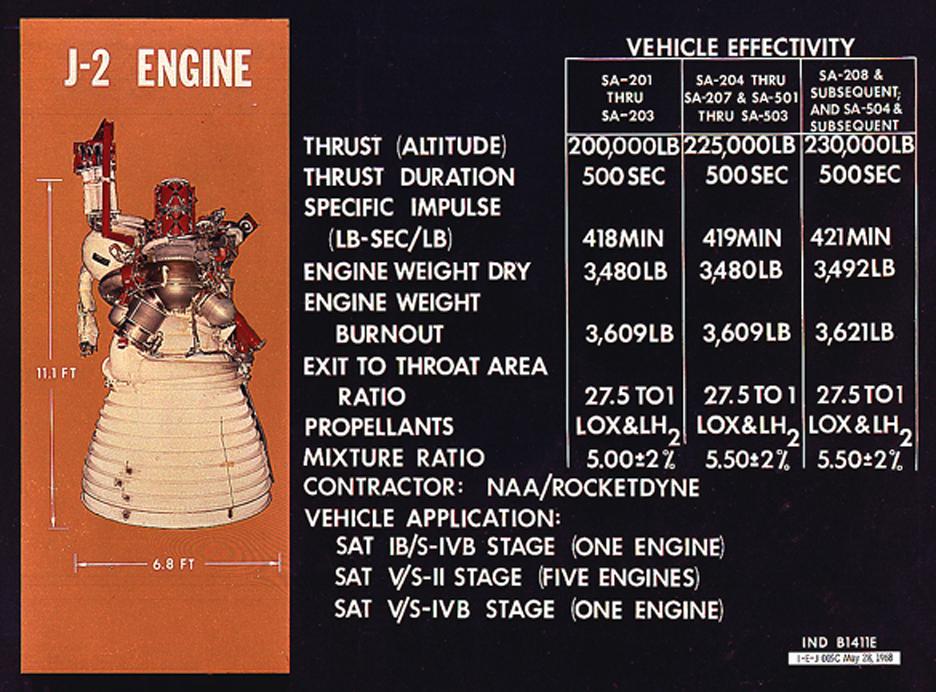 Motor de cohete j 2 wikipedia la enciclopedia libre for J and b motors