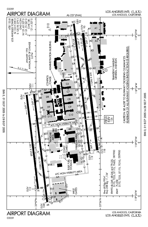 pdf charts for hobart airport