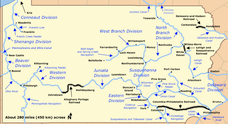 A network of east-west canals and connecting railroads spanned Pennsylvania from Philadelphia to Pittsburgh. North-south canals connecting with this east-west canal ran between West Virginia and Lake Erie on the west, Maryland and New York in the center, and along the border with Delaware and New Jersey on the east. Many shorter canals connected cities such as York, Port Carbon, and Franklin to the larger network.