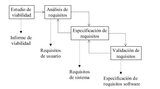 Enriquecer analisis