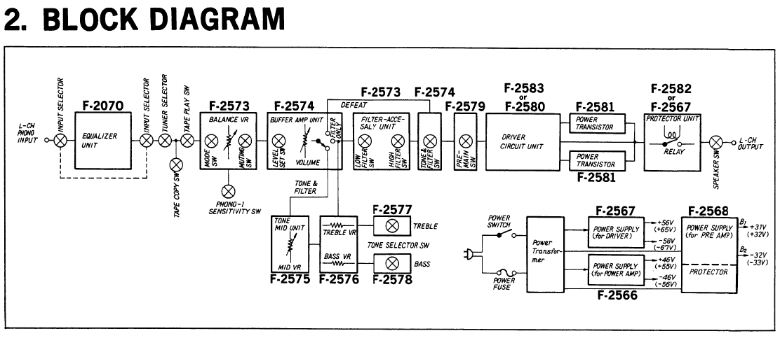 Amazing Block Diagram Of Circuit Ideas - Everything You Need to Know ...