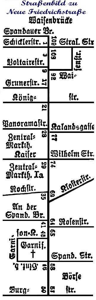 Straßenbild Neu Friedrichstraße anno 1925 aus Adressbuch.jpg