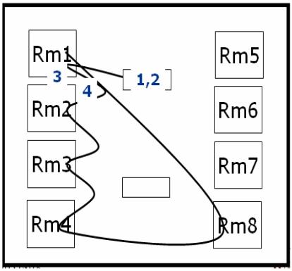 Spaghetti_Diagram_in_Excel