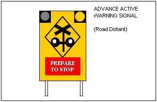 File:Xing Advance Active Warning Signal jpg - Wikimedia Commons