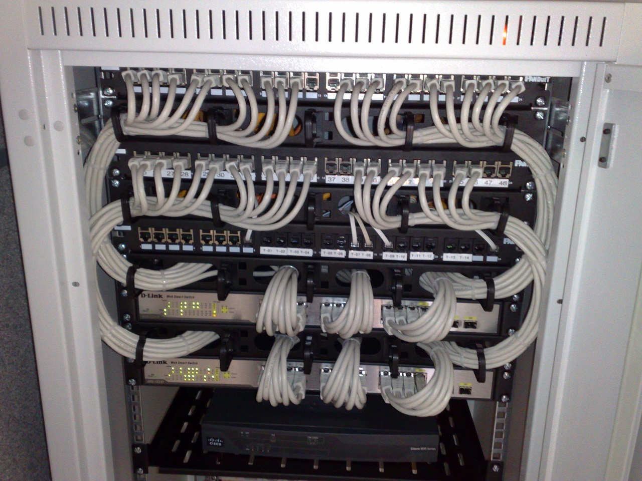 Network Interface Box Wiring Switch Wikipedia A Couple Of Managed D Link Gigabit Ethernet Rackmount Switches Connected To The Ports On Few Patch Panels Using Category 6 Cables All