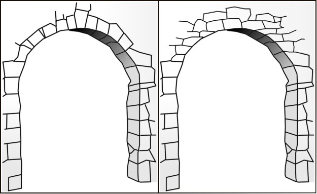 Image Result For Arch Coloring Page