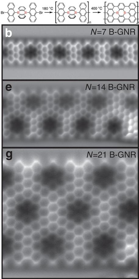 Graphene Nanoribbon Wikipedia