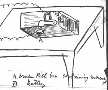 File:Detail showing Bell's liquid transmitter in a drawing by P.D. Richards of the experiments in early 1873.jpg