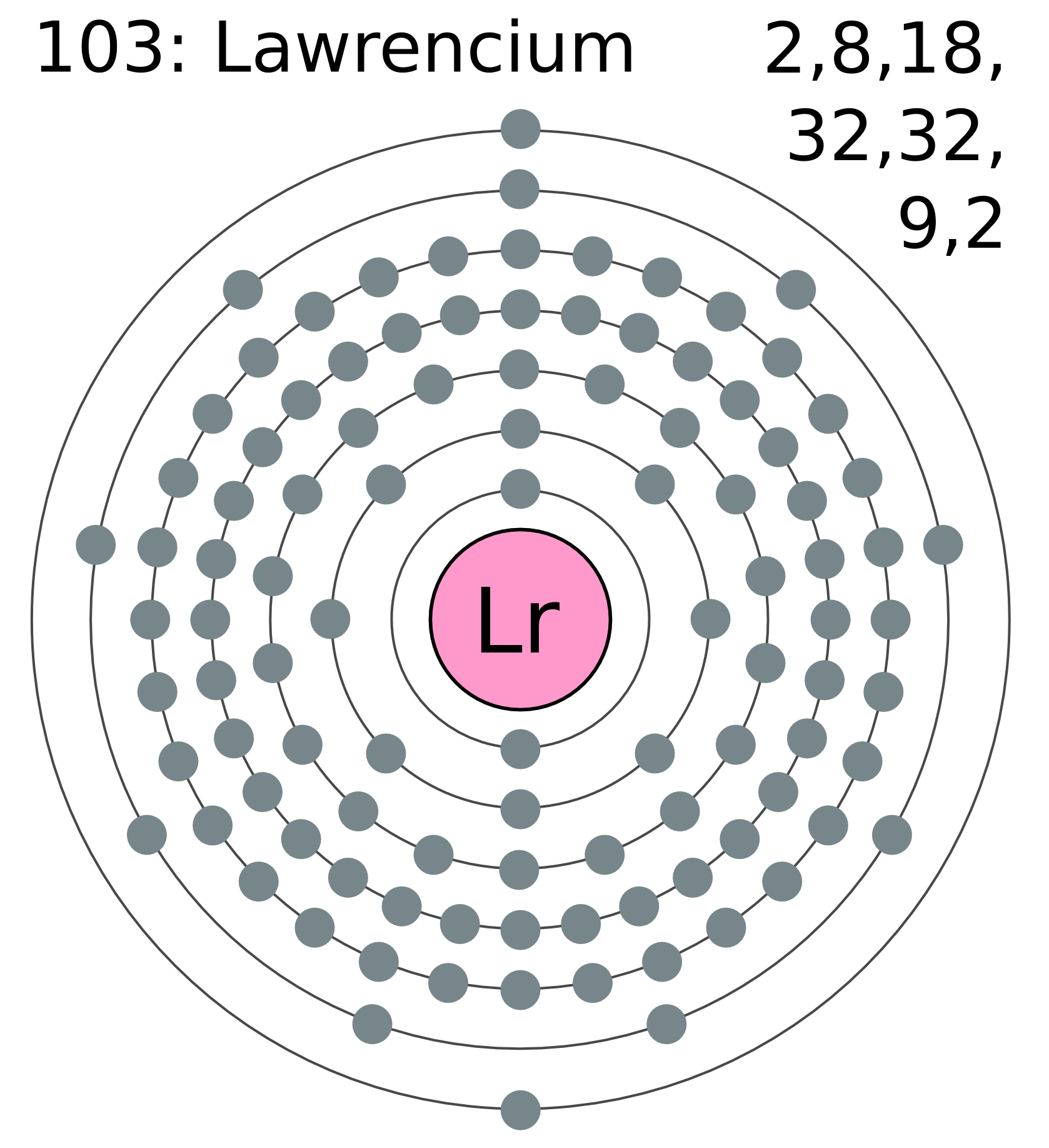 a study on the element lawrencium Lawrencium is a radioactive element, wholly synthesized from other elements it is the last element found in the actinide series, and is also the heaviest.