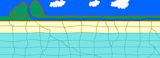 Fase inicial da espeleog�nese. A rocha calc�ria possui diversas fendas e fraturas por onde as �guas superficiais escorrem em dire��o ao len�ol fre�tico.