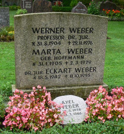File Grab Werner Weber Friedhof Junkersberg Gottingen Jpg