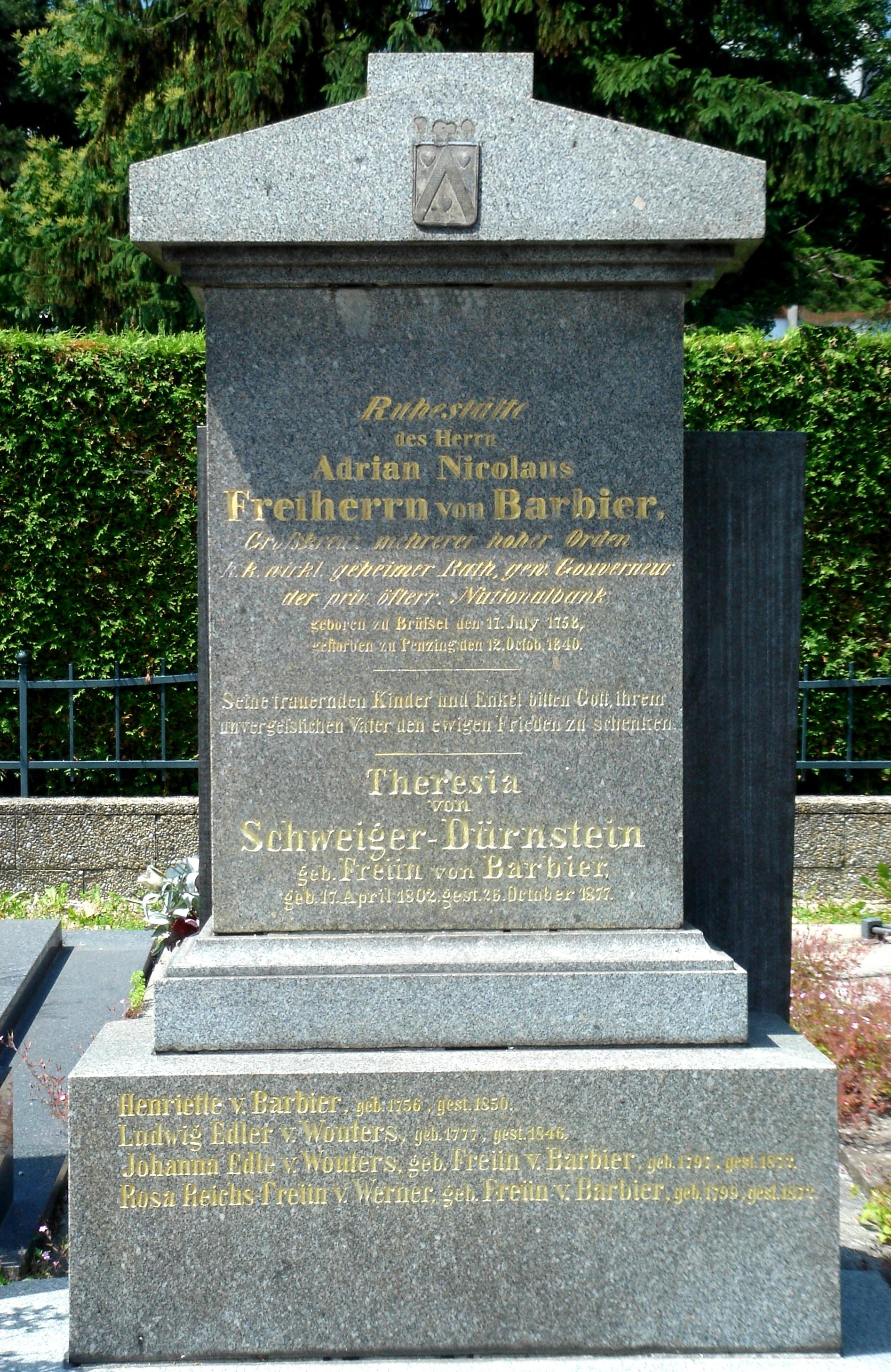 Friedhof Wien