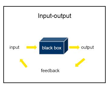 input and output report essay Read this full essay on input and output storage media ﻟﻐﺖ ﭘﺮﻛﺎرﺑﺮد در اﺧﺒﺎر0011 ﻣﻬﻨﺪس ﻣﺤﺒﻮب اﺧﺪر: و ﺗﺮﺟﻤﻪﮔﺮد آوري 58ﭘﺎﺋﻴﺰ edited by foxit readernullcopyrig find another essay on input and output storage media.