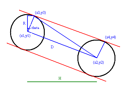 Circle Tangent to Two Circles Two Circles' Outer Tangents