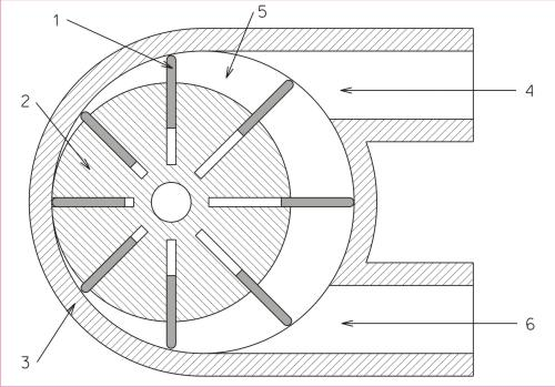 Fantastic File Rotary Vane Pump Diagram Wikimedia Commons Wiring Digital Resources Indicompassionincorg