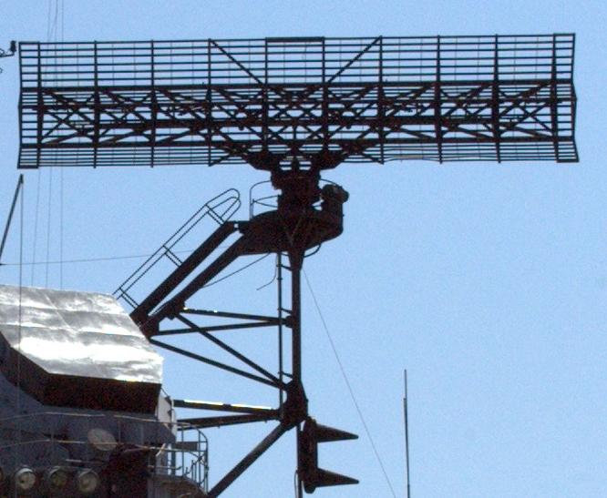 Antenna search range