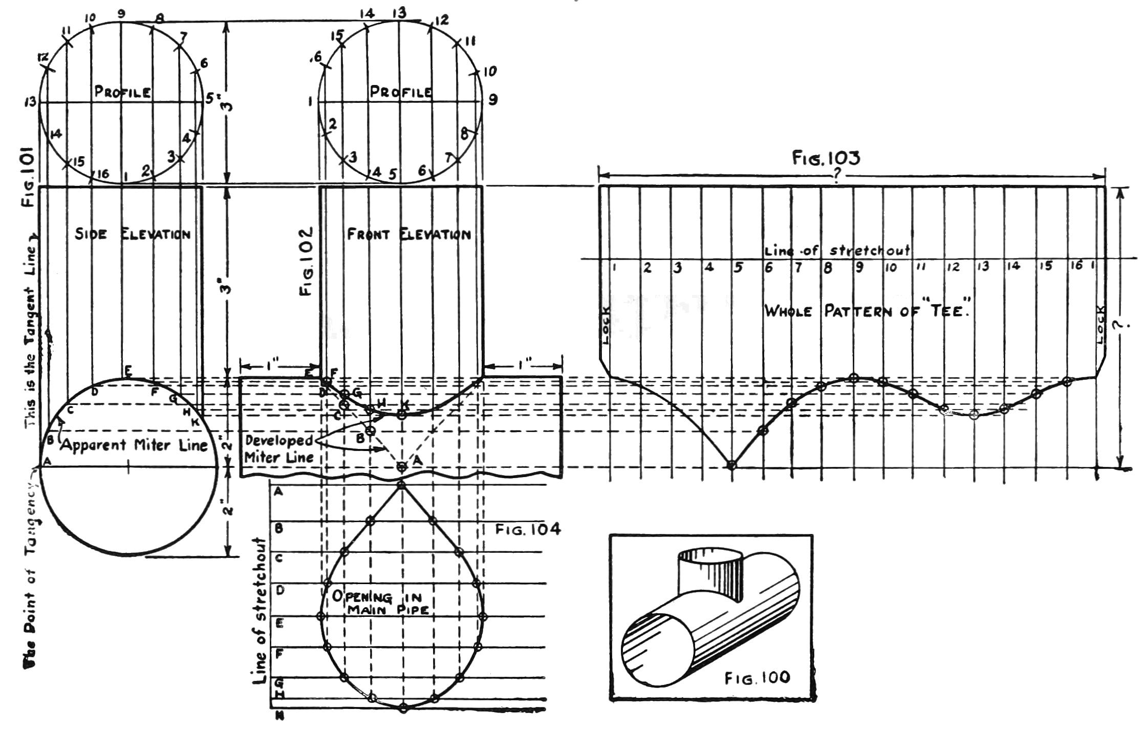 Page Sheet Metal Drafting Djvu 84 Wikisource The Free