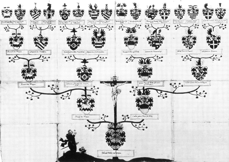 Ungewöhnlich Genealogie Stammbaum Vorlage Galerie ...