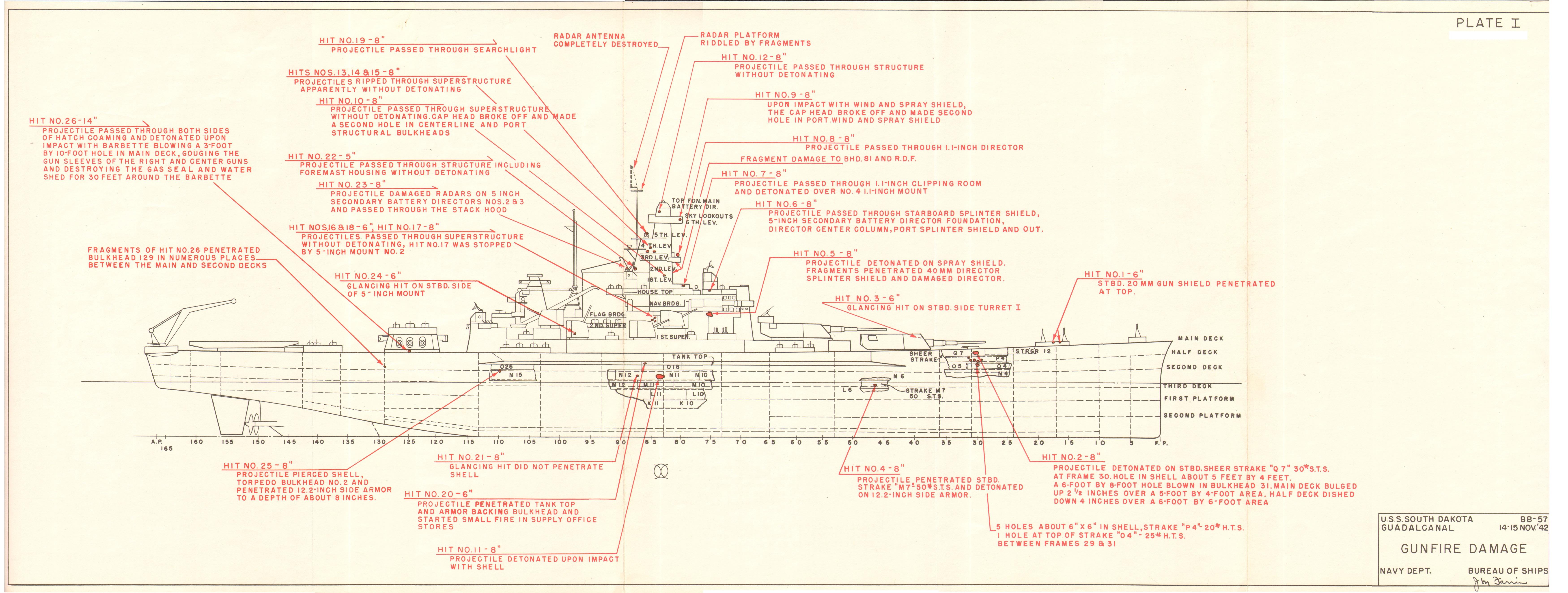 USS_South_Dakota_(BB-57)_Naval_Battle_of