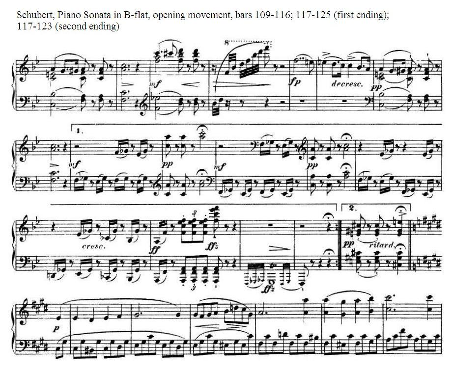 an analysis of a series of movements to music The first movement ended in 1887 with a major-key triumph in 1892, the audience heard instead music that winds down in minor-key desolation with a repeated, exhausted, death-rattle of a sigh in.