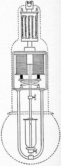EB1911 Lighting Fig. 8.—Enclosed Arc Lamp.jpg