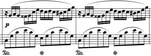 ショパン 代表 曲