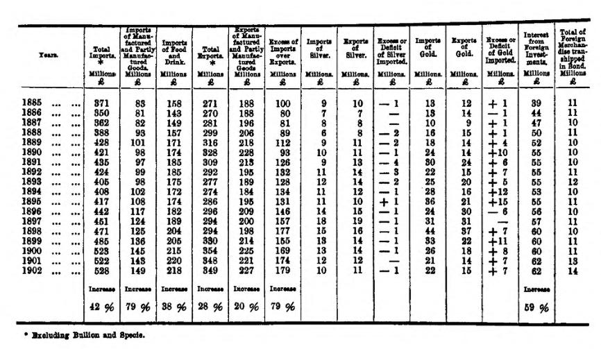 Worksheet Table 21 To 30 fileforeign trade and the money market table page11 jpg jpg