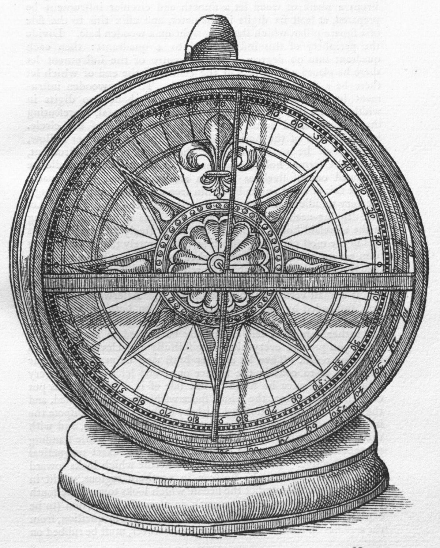 File:Gilbert De Magnete Illo173.jpg - Wikimedia Commons