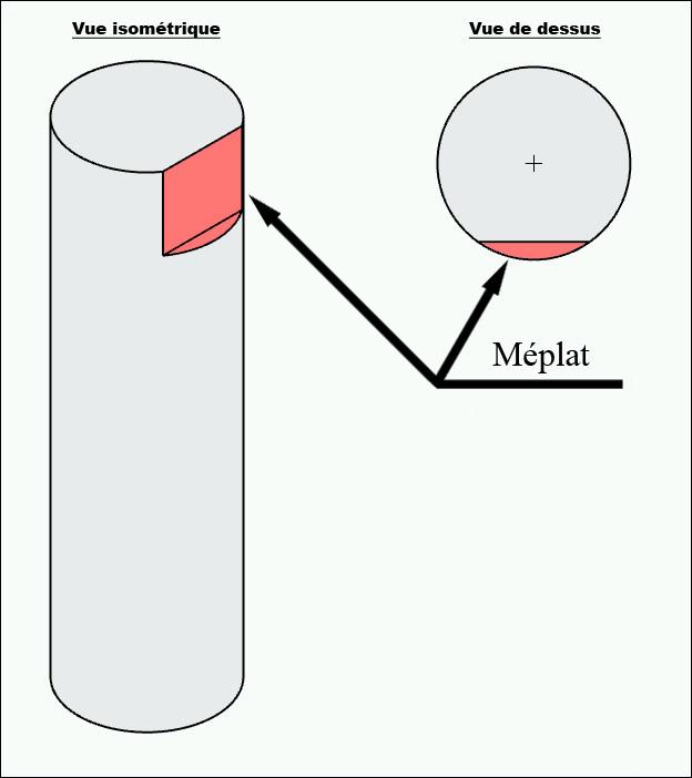 Aegis squonker réparation support de bouteille Meplat