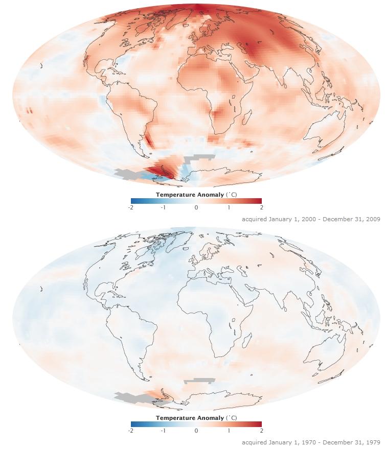 nasa global temperatures -#main