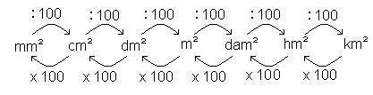Wiskunde oppervlakte begrip wikibooks for M2 trap berekenen