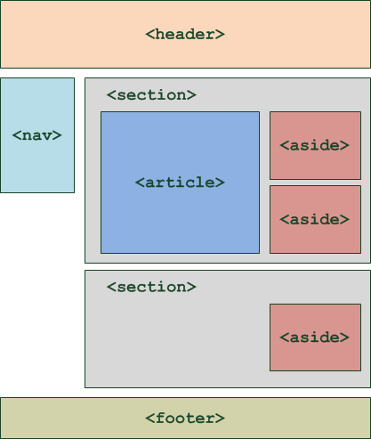File Plan Html 5 Png Wikimedia Commons