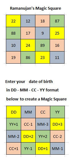 Ramanujan's magic square Ramanujan's magic square.jpg