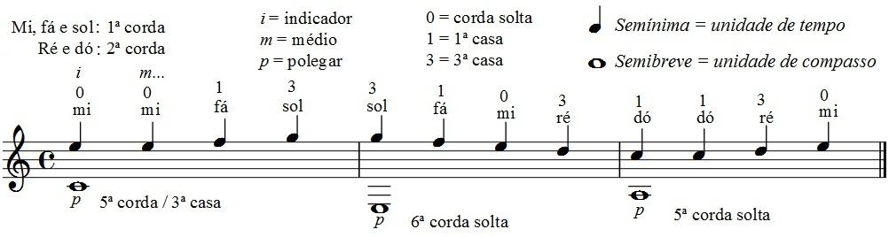 Yamaha Allegro Saxophone Parts