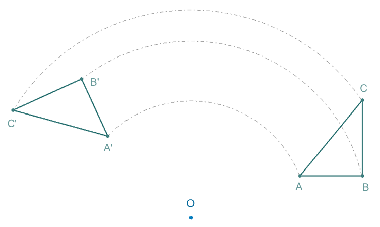 Representations of the Rotation and Lorentz Groups and