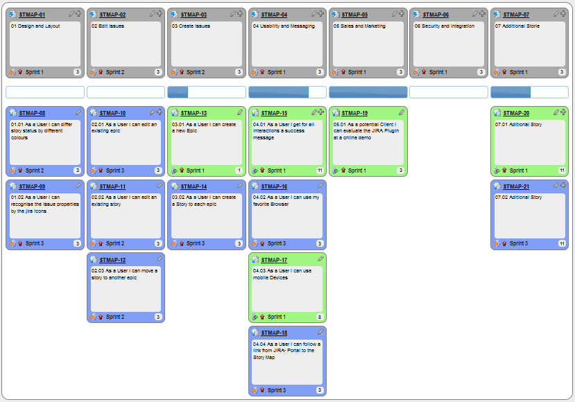 User story wikipedia for Agile storyboard template