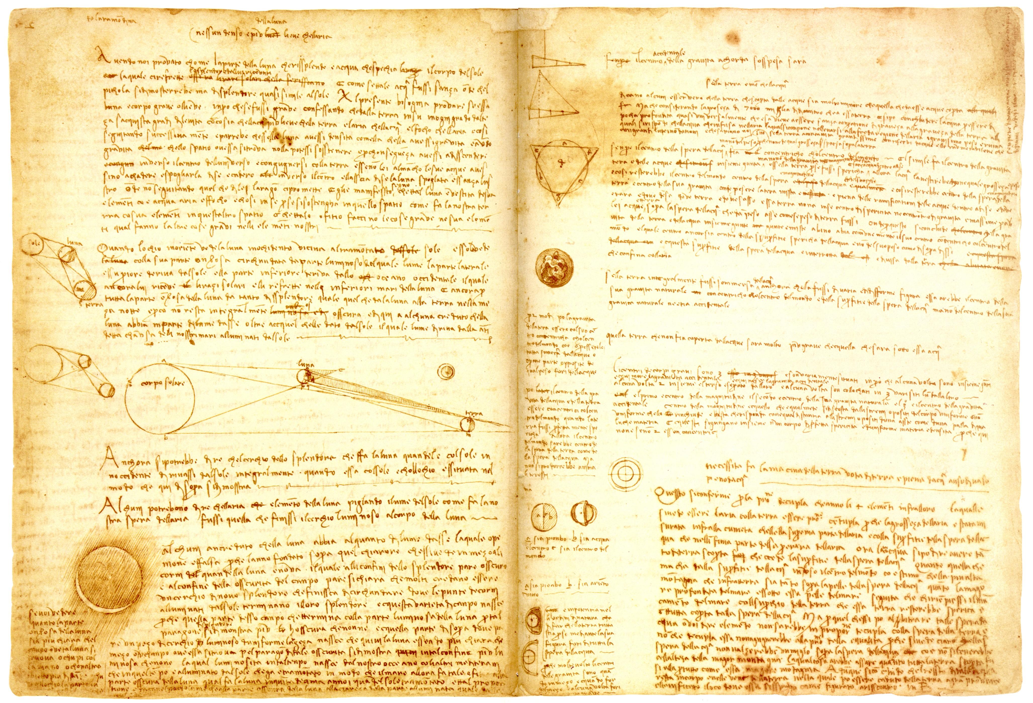 Kodeks Leicester – Wikipedia, wolna encyklopedia