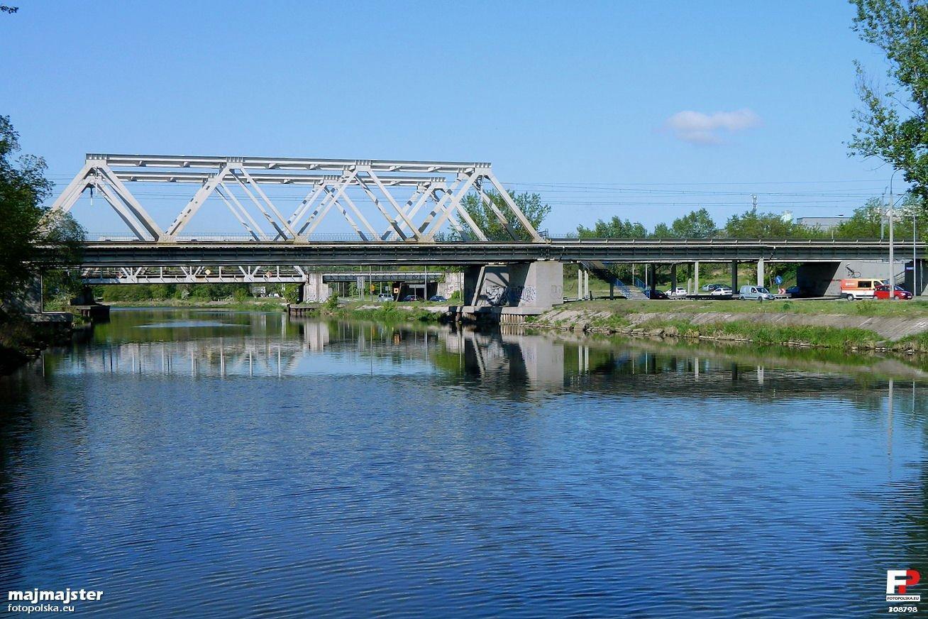 most kolejowy w Warszawie