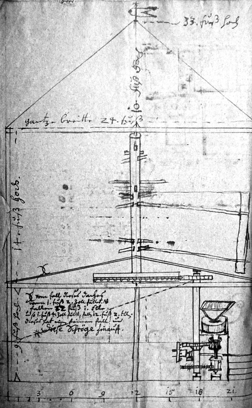 File:Alte Mühle Fürstenberg Windmühlenskizze von Bessler 1743.jpg ...