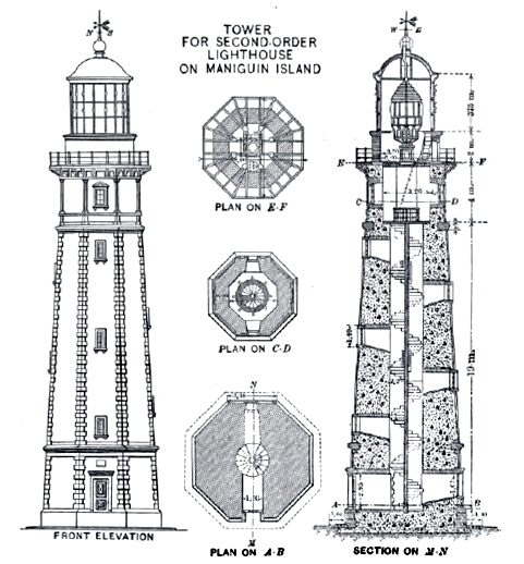 Lighthouse Construction Plans House Plans