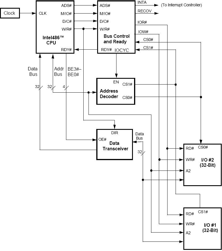 fileblock diagram of intel basic io interface  wikimedia, wiring diagram