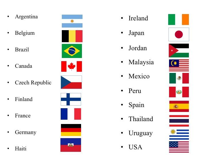 Countries teaching ISO 29110